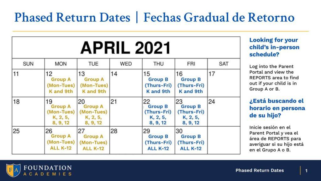 Phased Return Dates